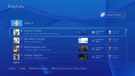 100% Trophies including Platinum.